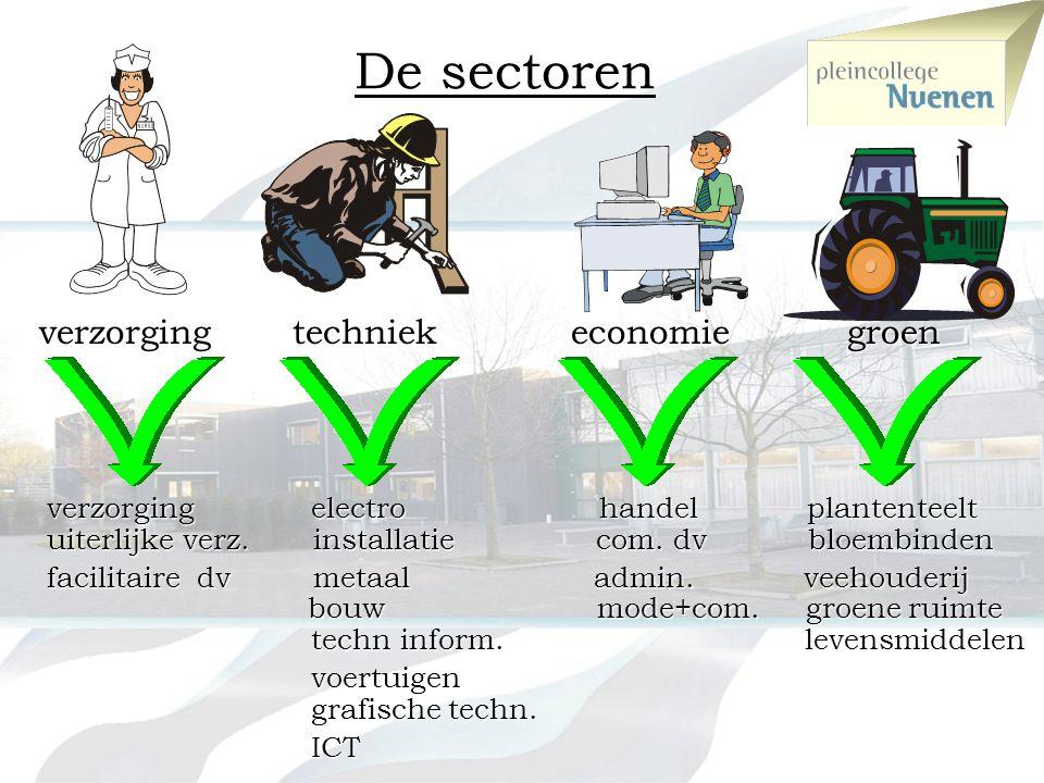 De sectoren verzorging techniek economie groen