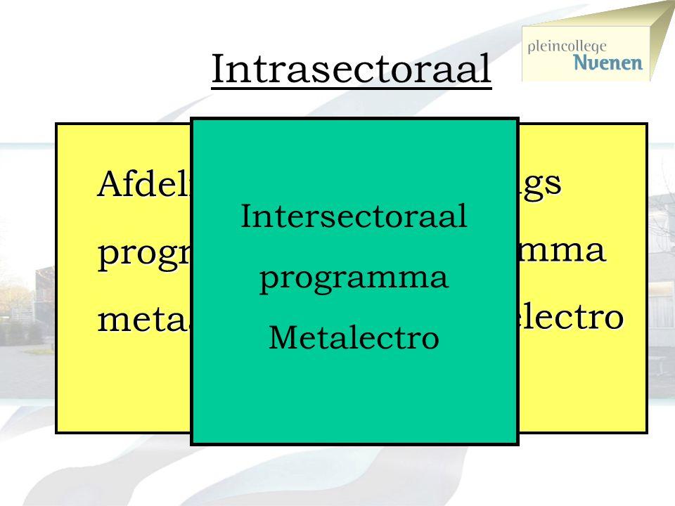 Intrasectoraal Afdelings Afdelings programma programma electro metaal