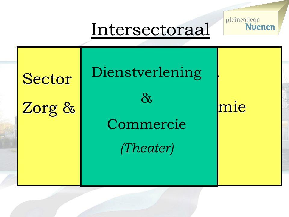Intersectoraal Sector Sector Economie Zorg & welzijn Dienstverlening &