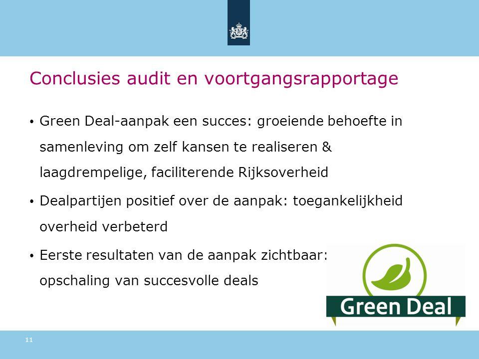 Conclusies audit en voortgangsrapportage