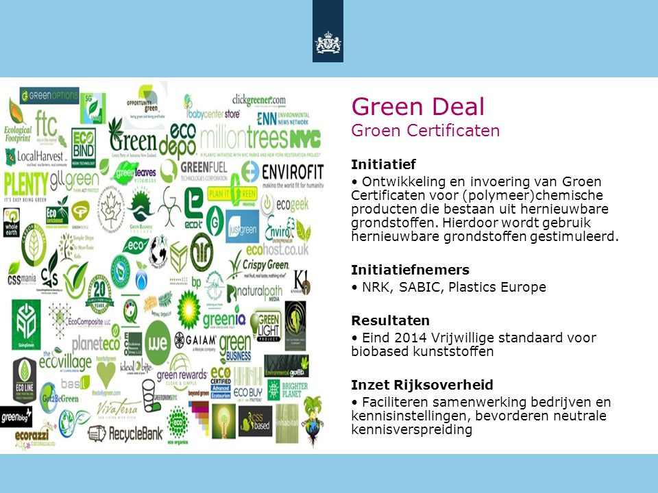 Green Deal Groen Certificaten