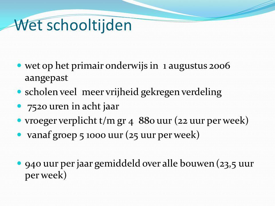 Wet schooltijden wet op het primair onderwijs in 1 augustus 2006 aangepast. scholen veel meer vrijheid gekregen verdeling.