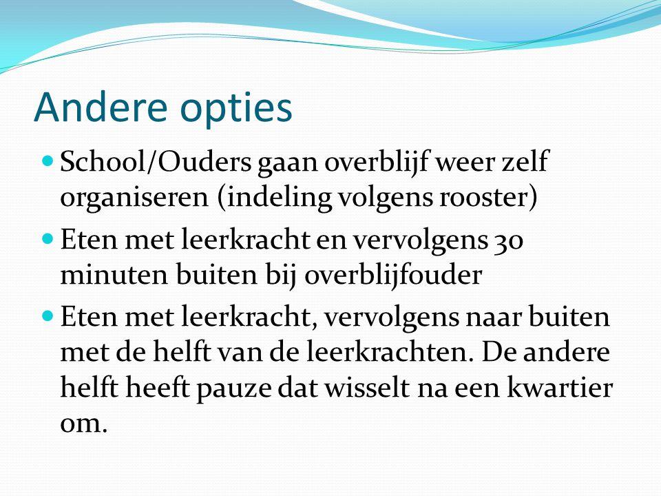 Andere opties School/Ouders gaan overblijf weer zelf organiseren (indeling volgens rooster)