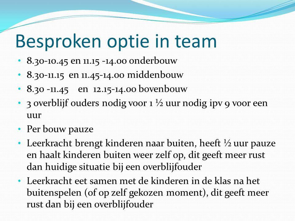Besproken optie in team
