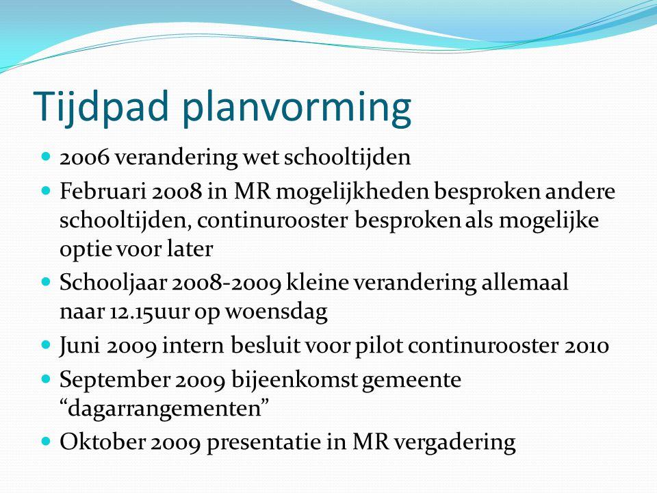Tijdpad planvorming 2006 verandering wet schooltijden