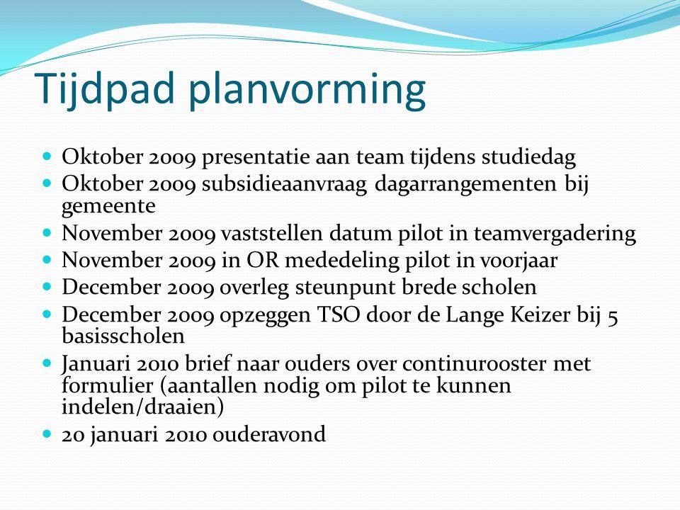 Tijdpad planvorming Oktober 2009 presentatie aan team tijdens studiedag. Oktober 2009 subsidieaanvraag dagarrangementen bij gemeente.