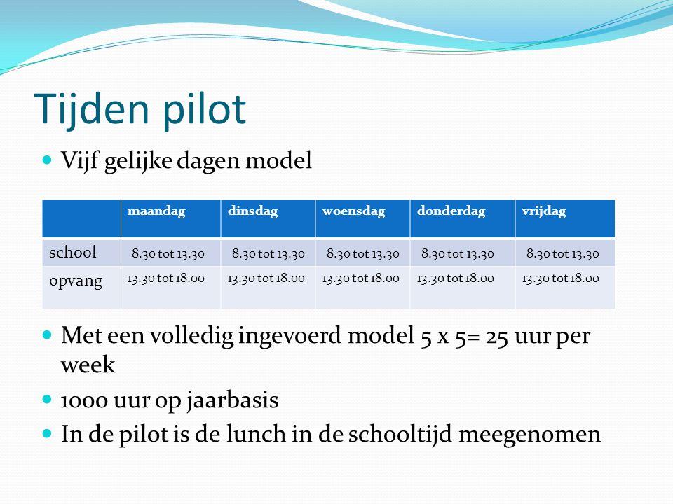 Tijden pilot Vijf gelijke dagen model
