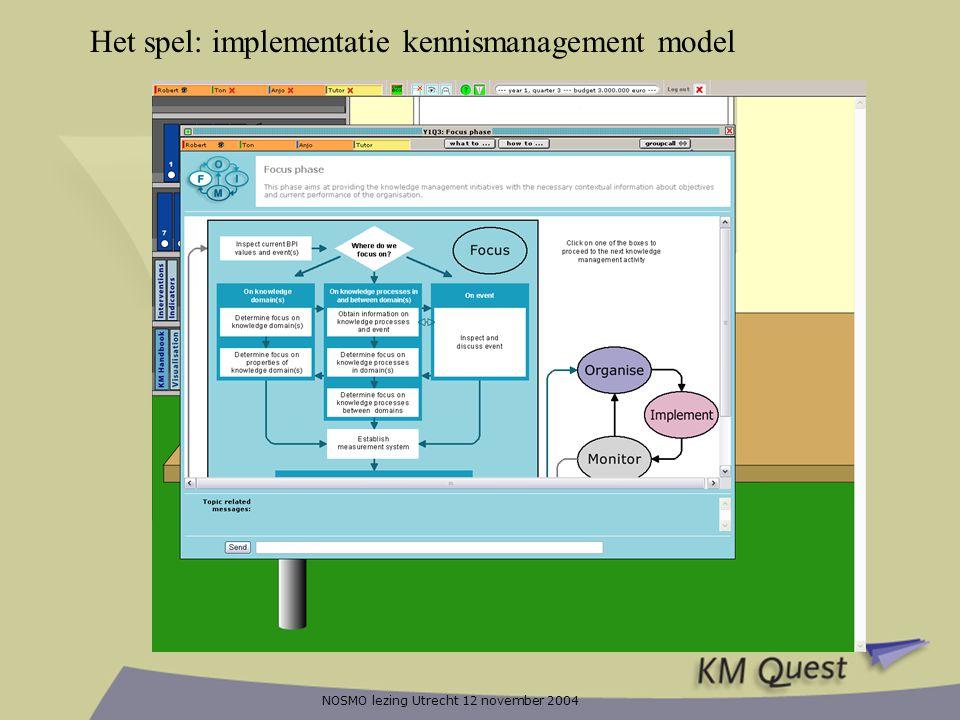 Het spel: implementatie kennismanagement model