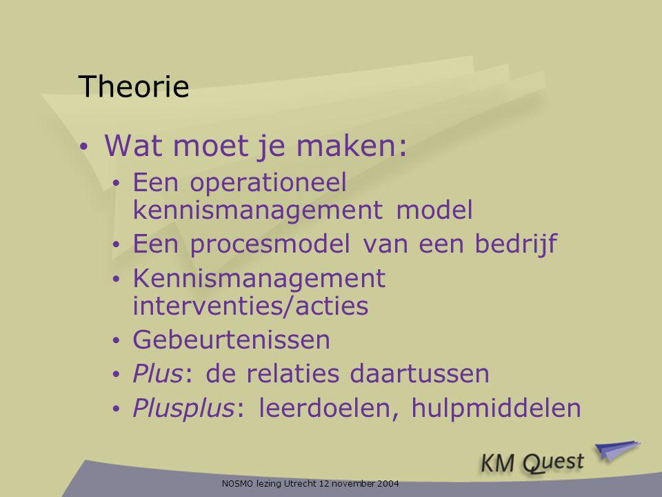 Theorie Wat moet je maken: Een operationeel kennismanagement model