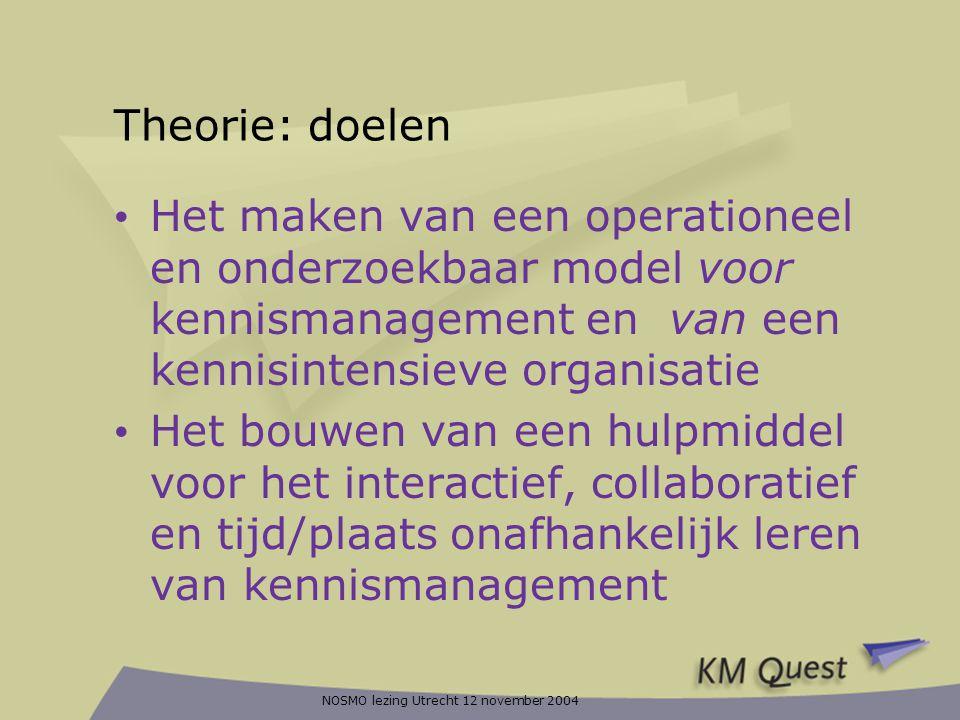 Theorie: doelen Het maken van een operationeel en onderzoekbaar model voor kennismanagement en van een kennisintensieve organisatie.