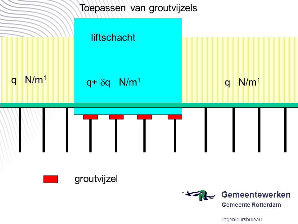 Toepassen van groutvijzels