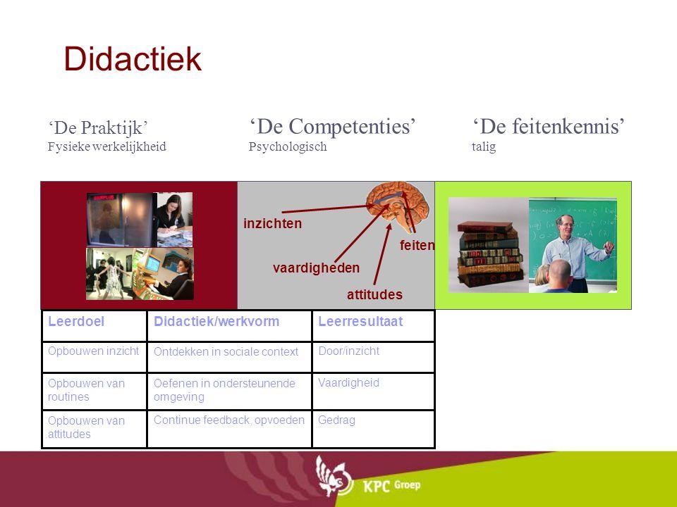 Didactiek 'De Competenties' 'De feitenkennis' 'De Praktijk'