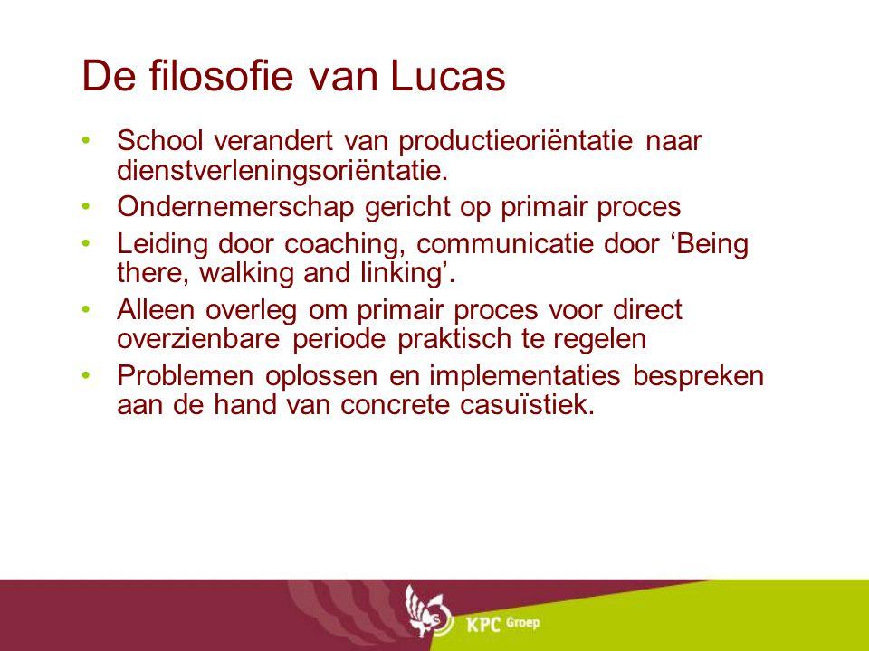 De filosofie van Lucas School verandert van productieoriëntatie naar dienstverleningsoriëntatie. Ondernemerschap gericht op primair proces.