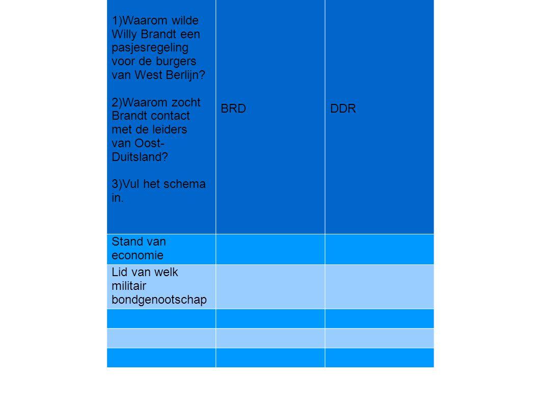 3.5 1)Waarom wilde Willy Brandt een pasjesregeling voor de burgers van West Berlijn