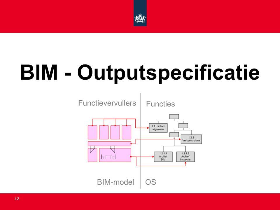 BIM - Outputspecificatie