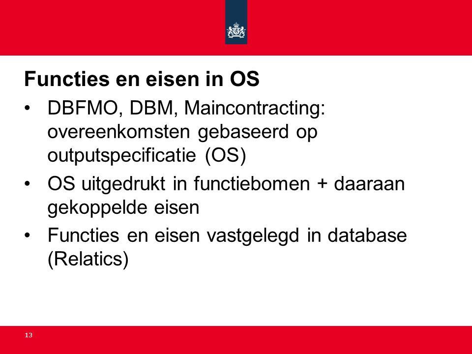 Functies en eisen in OS DBFMO, DBM, Maincontracting: overeenkomsten gebaseerd op outputspecificatie (OS)