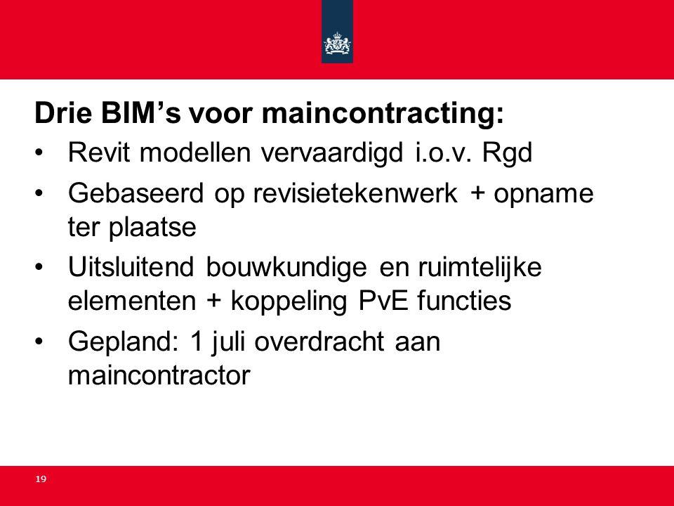 Drie BIM's voor maincontracting: