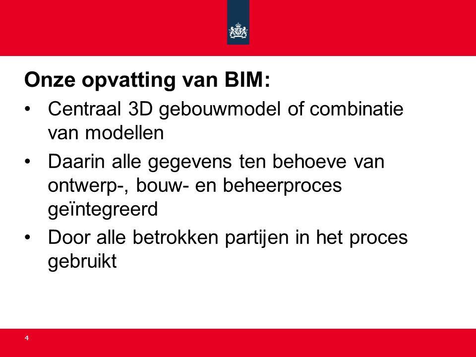 Onze opvatting van BIM: