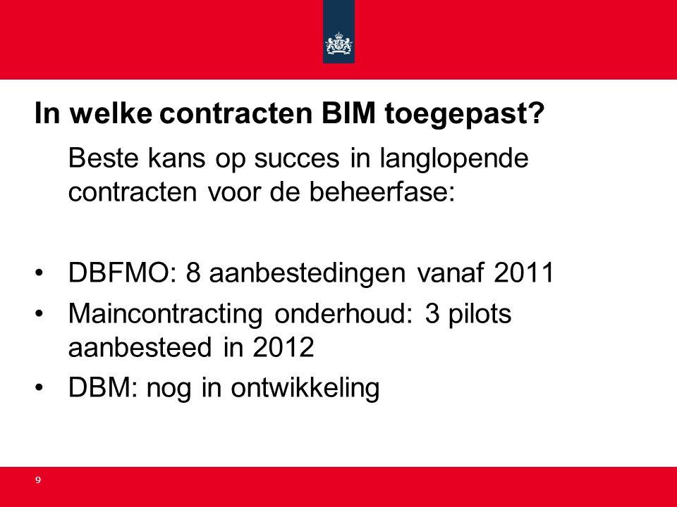 In welke contracten BIM toegepast