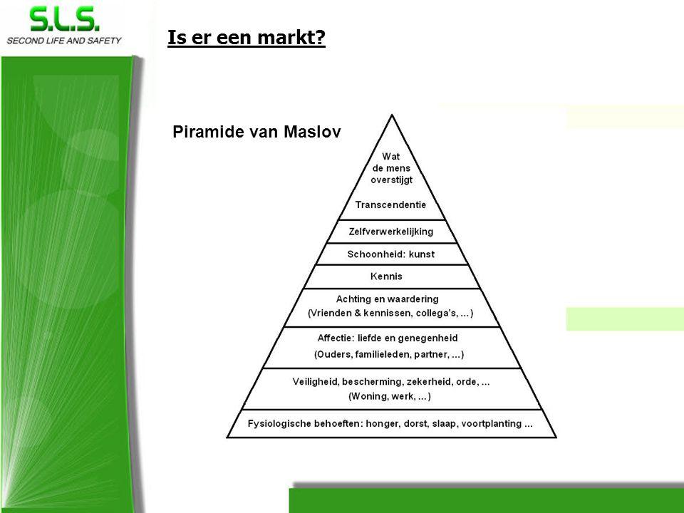 Is er een markt Piramide van Maslov