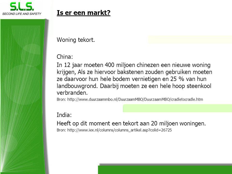 Is er een markt Woning tekort. China: