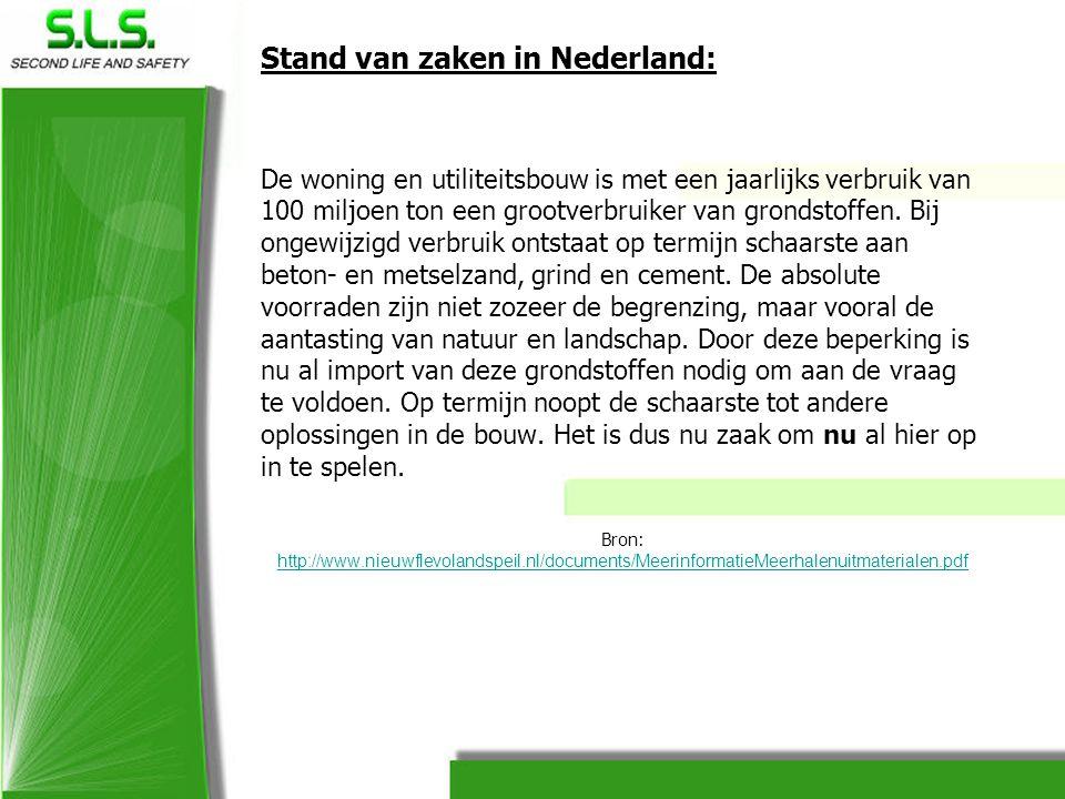 Stand van zaken in Nederland: