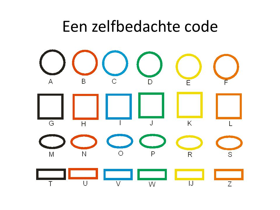 Een zelfbedachte code