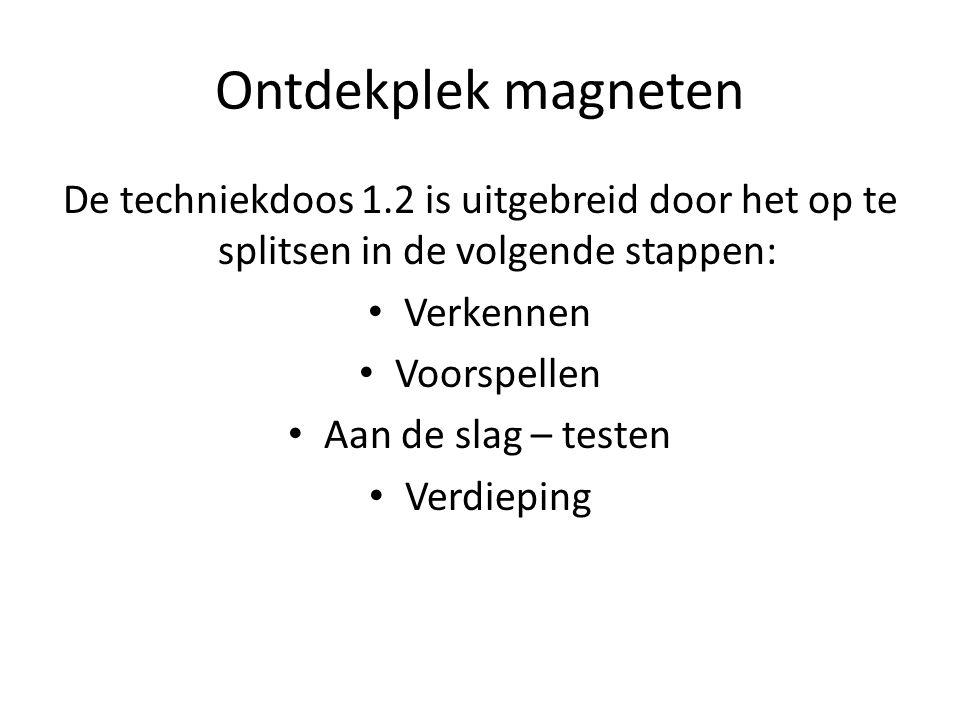 Ontdekplek magneten De techniekdoos 1.2 is uitgebreid door het op te splitsen in de volgende stappen: