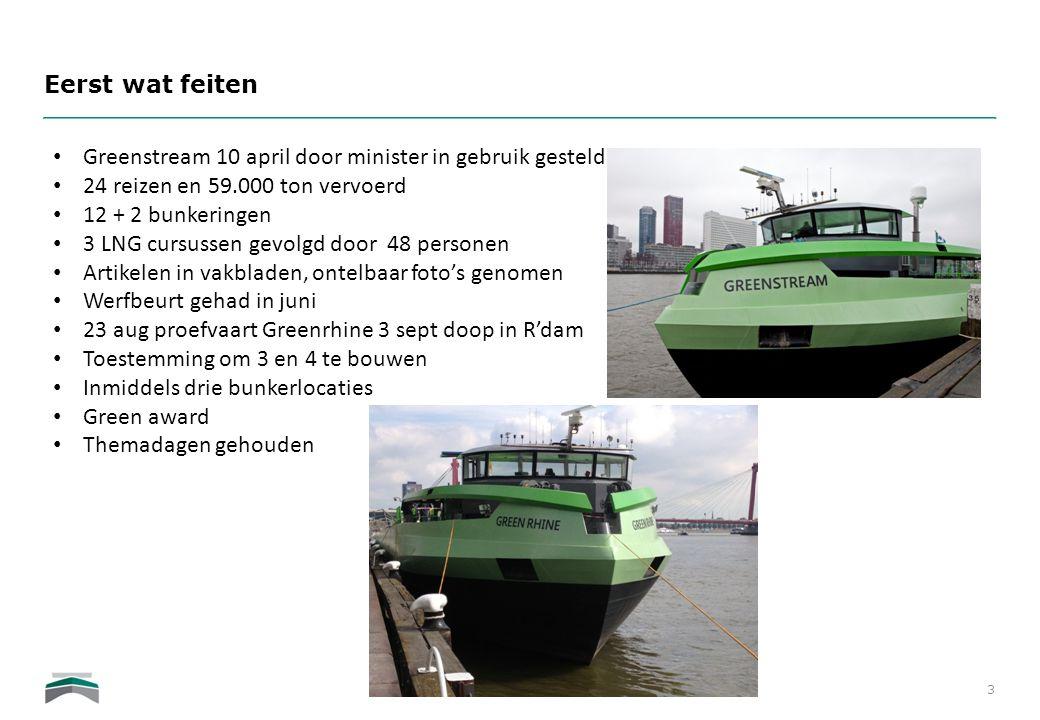 Eerst wat feiten Greenstream 10 april door minister in gebruik gesteld. 24 reizen en 59.000 ton vervoerd.