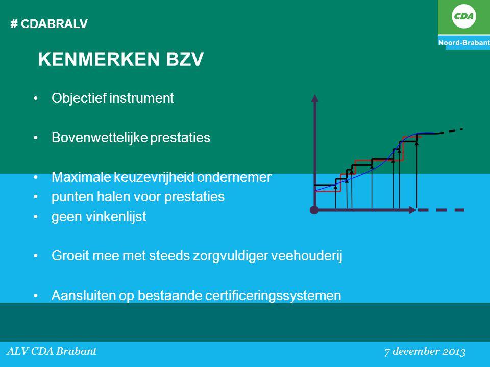 KENMERKEN BZV Objectief instrument Bovenwettelijke prestaties