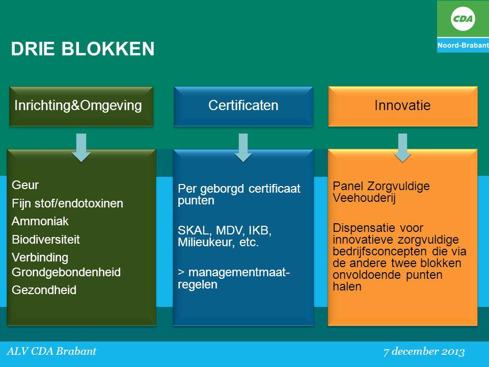 DRIE BLOKKEN Inrichting&Omgeving Certificaten Innovatie Geur