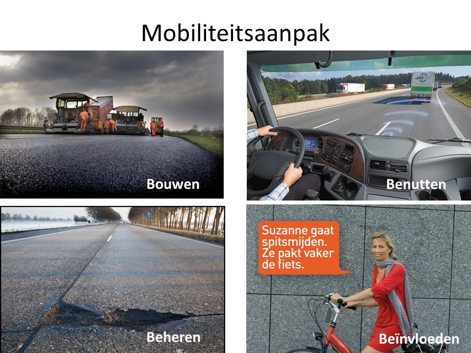 Mobiliteitsaanpak Bouwen Bouwen Benutten Benutten Beheren Beïnvloeden