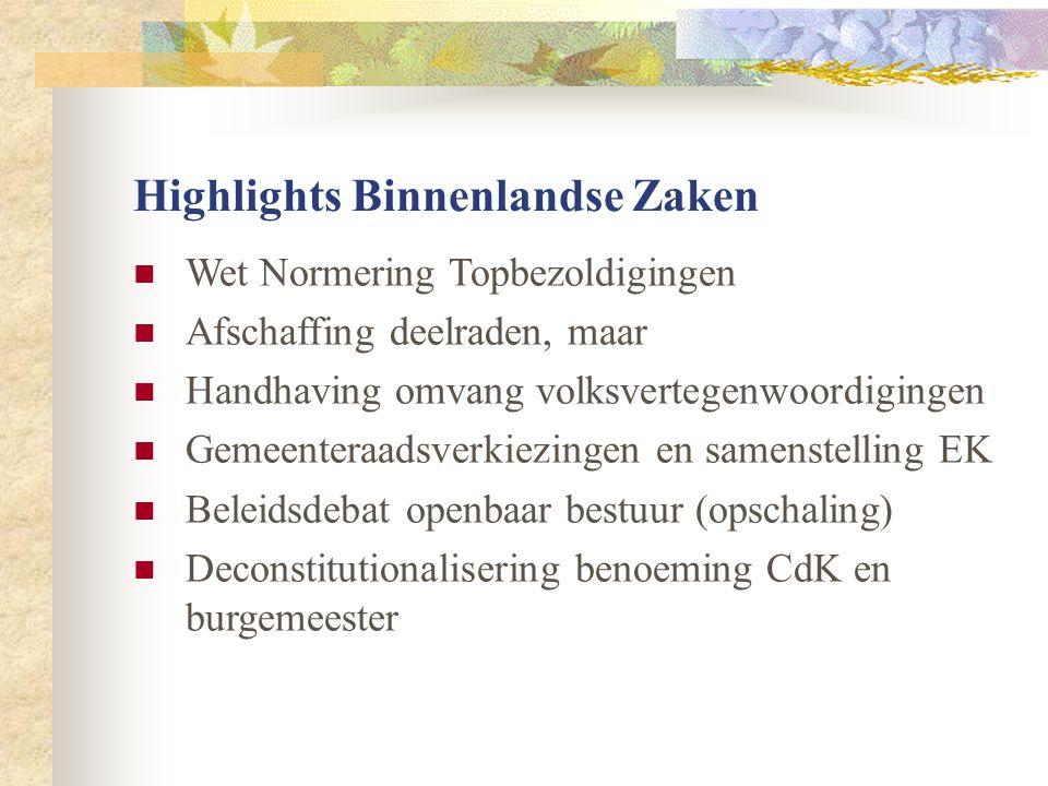 Highlights Binnenlandse Zaken