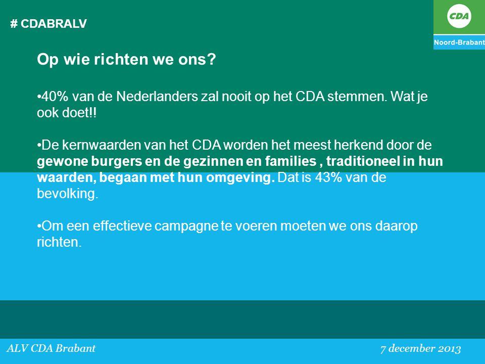 # CDABRALV Op wie richten we ons 40% van de Nederlanders zal nooit op het CDA stemmen. Wat je ook doet!!