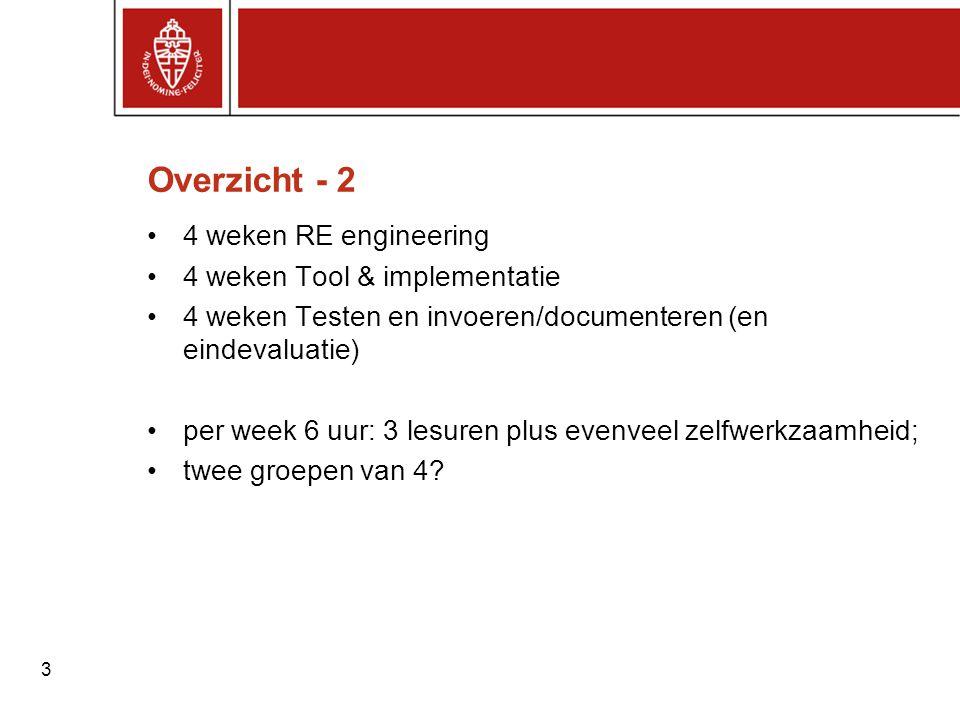 Overzicht - 2 4 weken RE engineering 4 weken Tool & implementatie