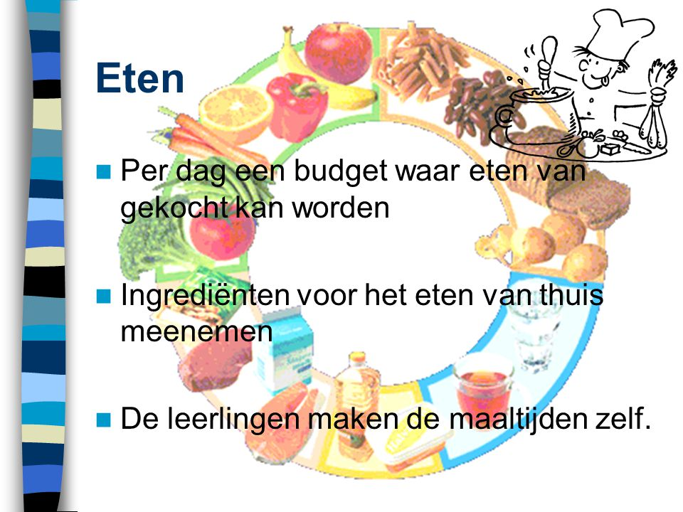 Eten Per dag een budget waar eten van gekocht kan worden
