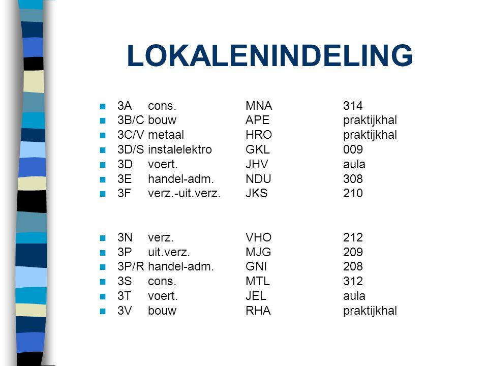 LOKALENINDELING 3A cons. MNA 314 3B/C bouw APE praktijkhal