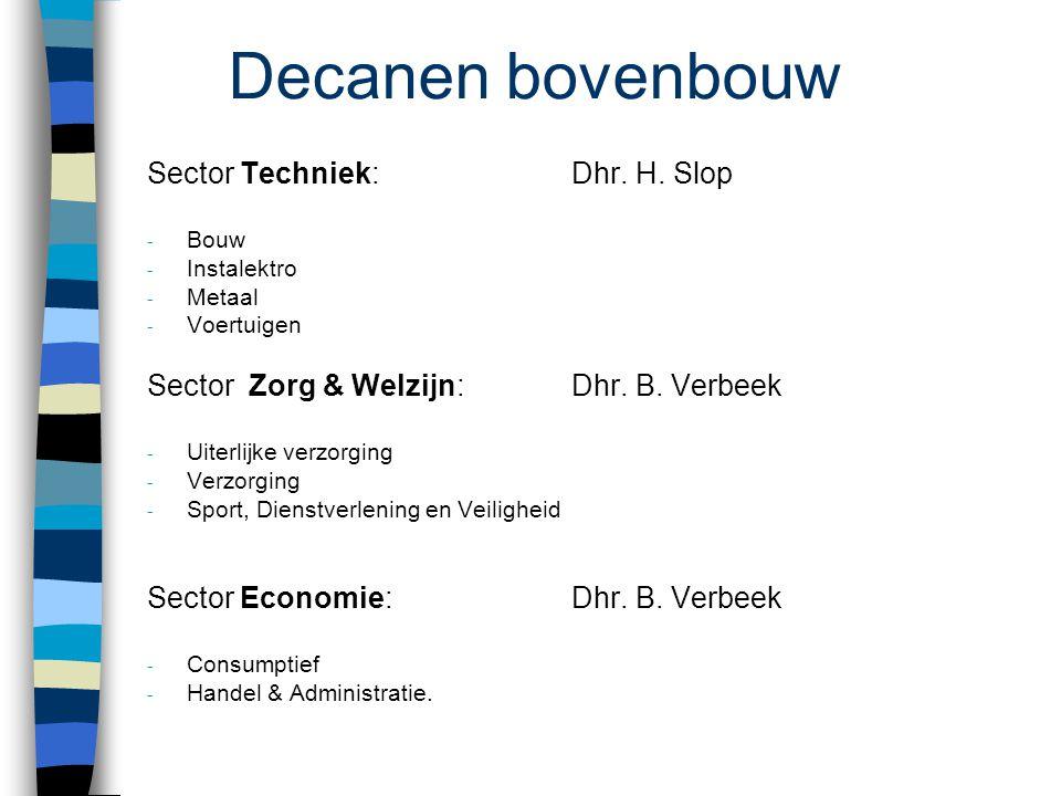 Decanen bovenbouw Sector Techniek: Dhr. H. Slop
