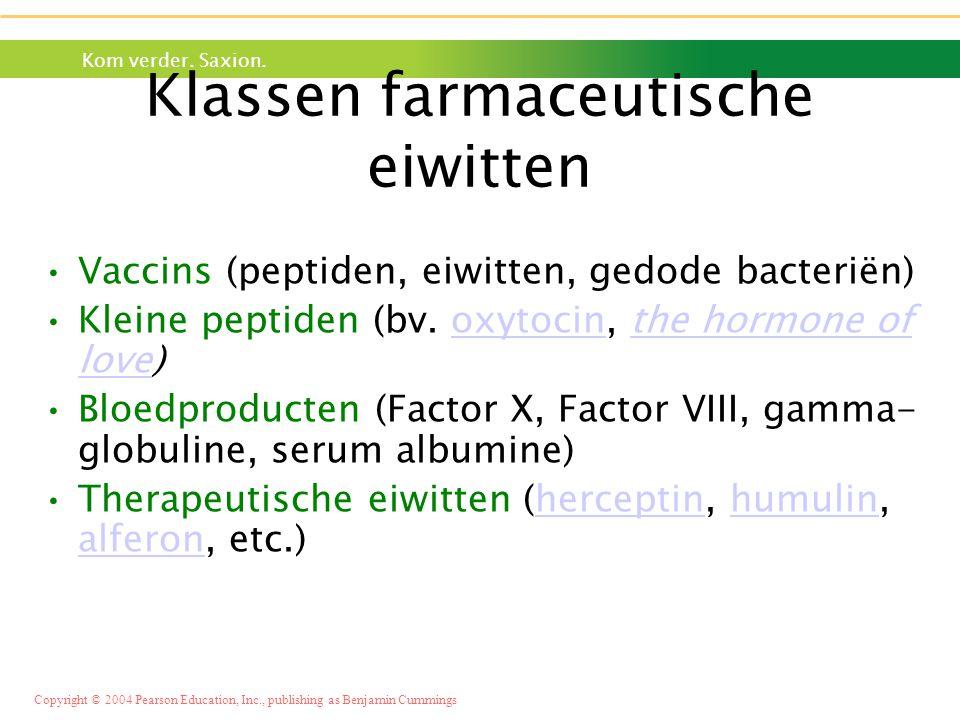 Klassen farmaceutische eiwitten