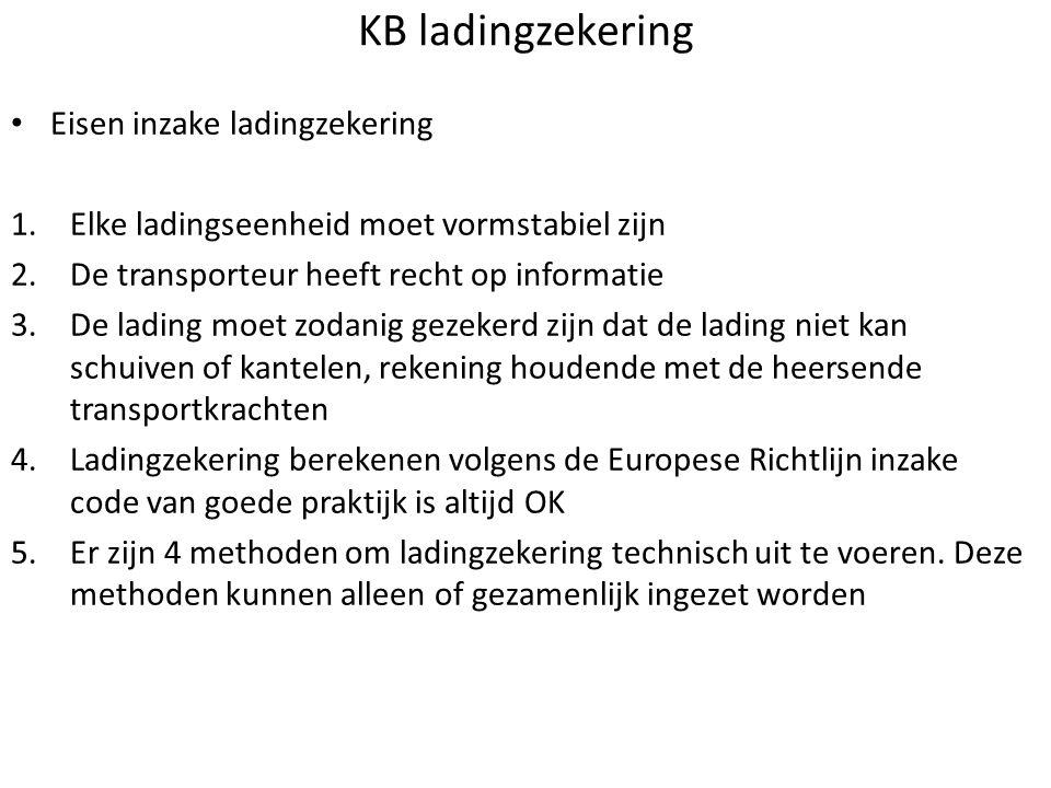 KB ladingzekering Eisen inzake ladingzekering