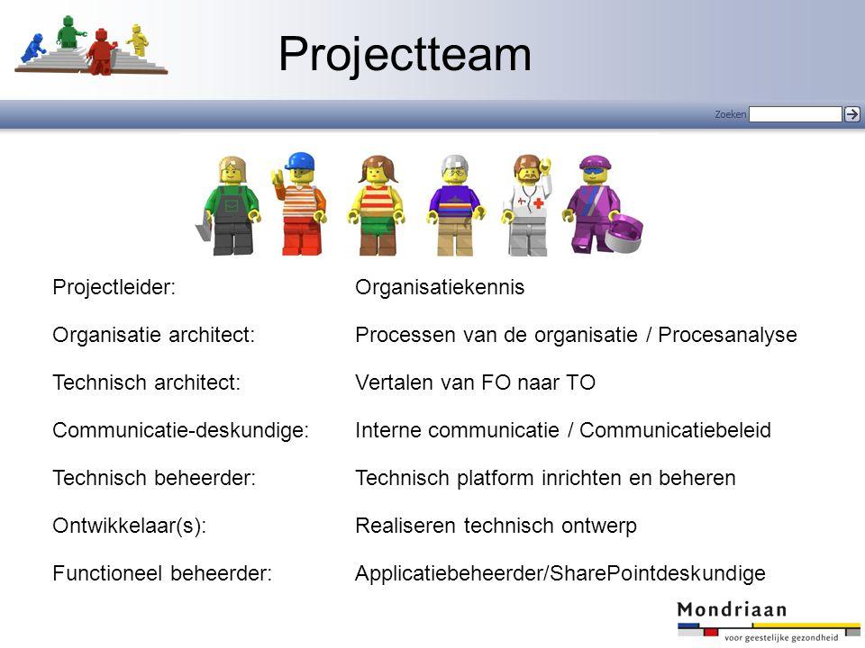 Projectteam Projectleider: Organisatiekennis