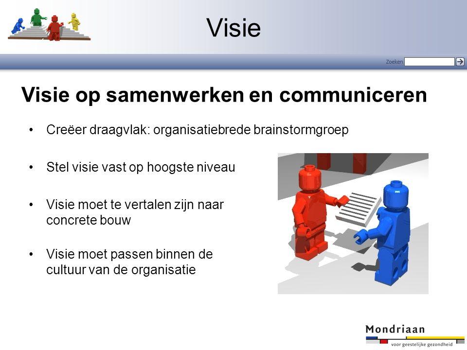 Visie Visie op samenwerken en communiceren