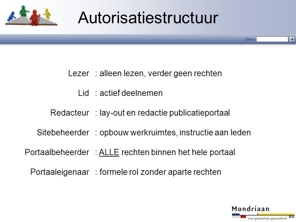 Autorisatiestructuur