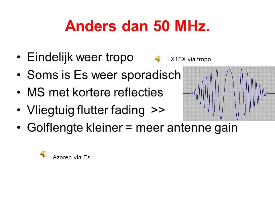 Anders dan 50 MHz. Eindelijk weer tropo LX1FX via tropo