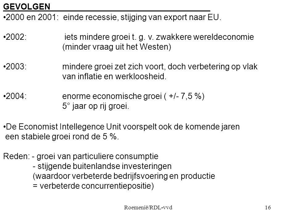 2000 en 2001: einde recessie, stijging van export naar EU.