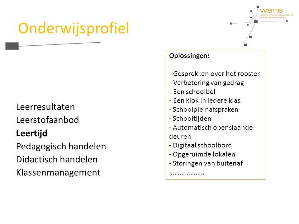 Onderwijsprofiel Leerresultaten Leerstofaanbod Leertijd