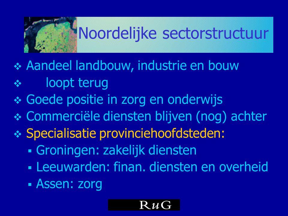 Noordelijke sectorstructuur