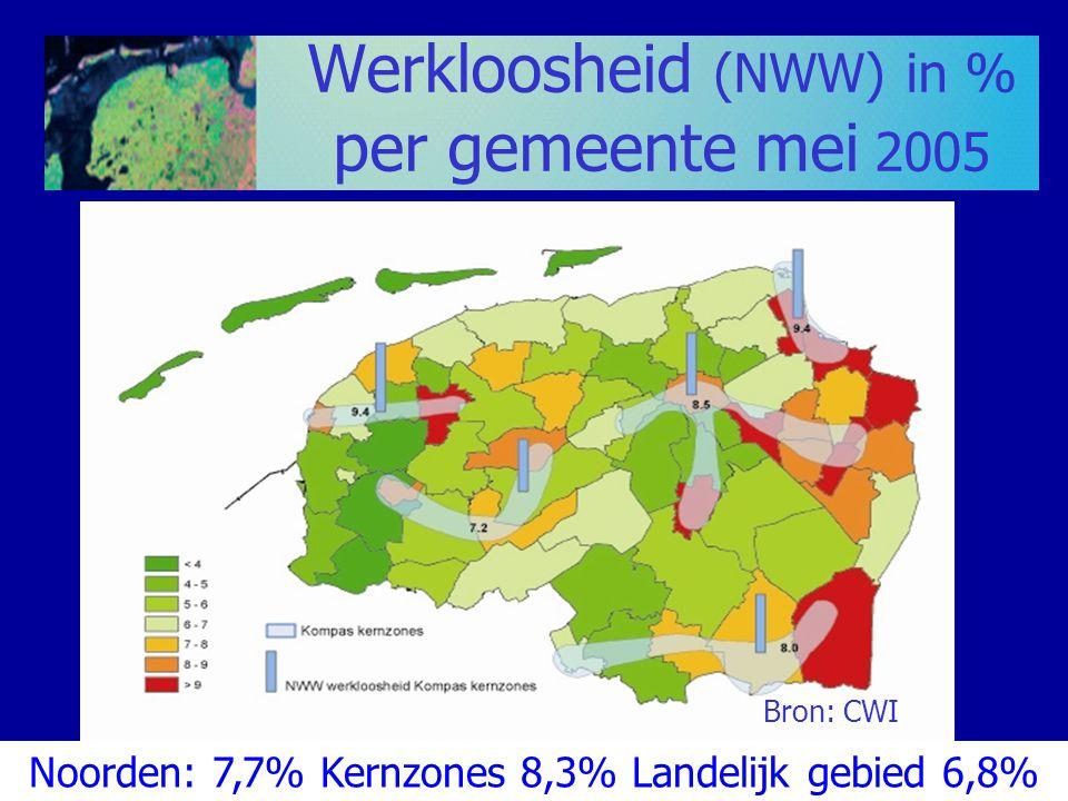 Werkloosheid (NWW) in % per gemeente mei 2005