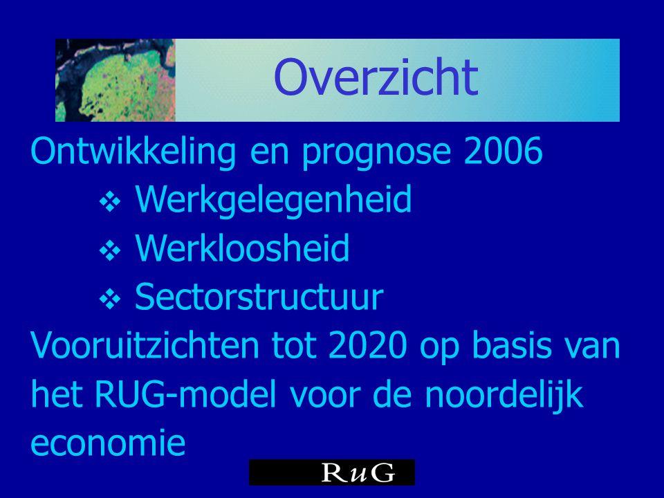 Overzicht Ontwikkeling en prognose 2006 Werkgelegenheid Werkloosheid