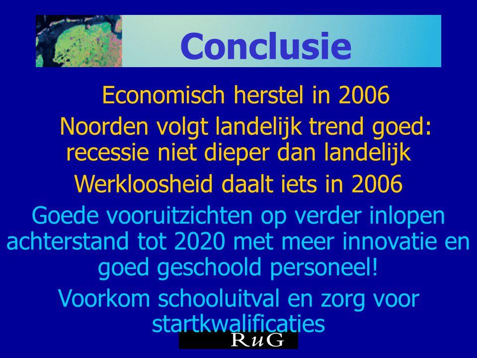 Conclusie Economisch herstel in 2006
